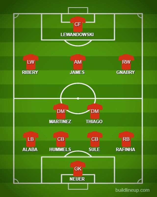 Possible BAY XI vs. LIV
