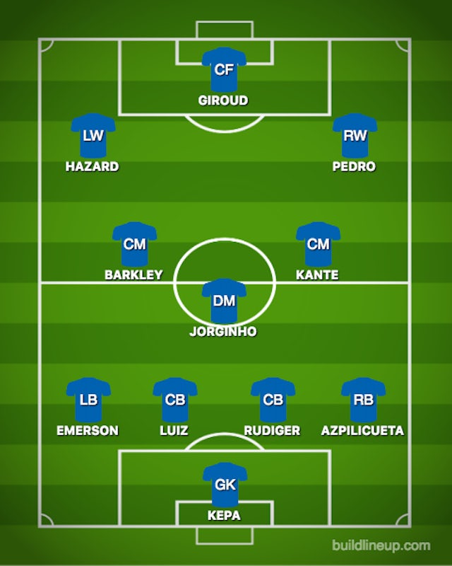Possible CHE XI vs. EVE