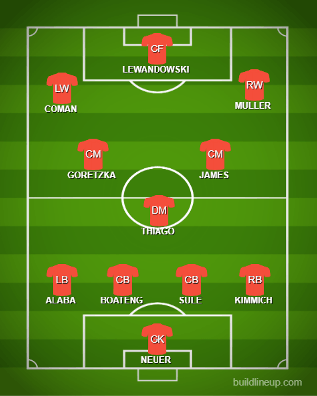 Possible BAY XI vs. FRE