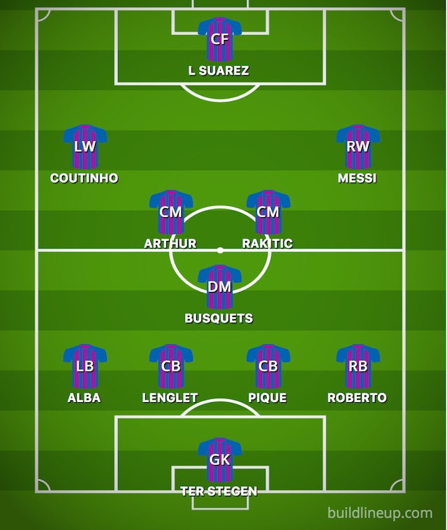 How Barcelona could line up against Espanyol - Sports Mole