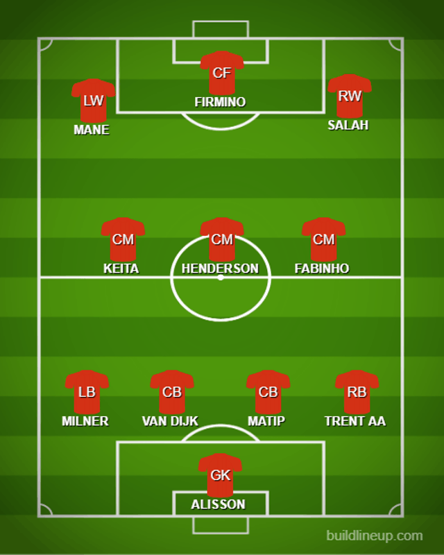 307a155b1a0 How Liverpool could line up against Porto - Sports Mole