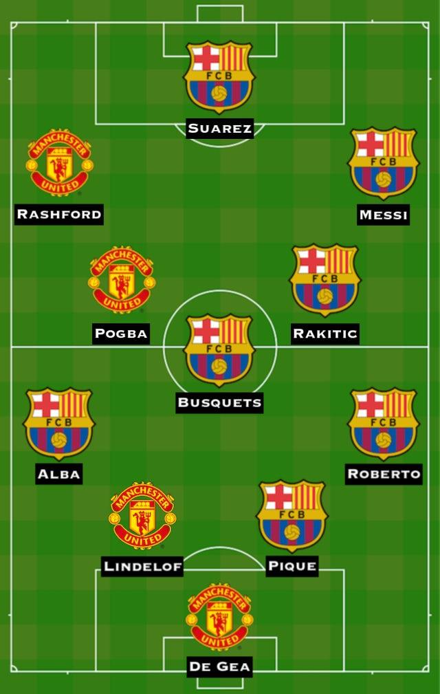 Combined XI: BAR vs. MNU