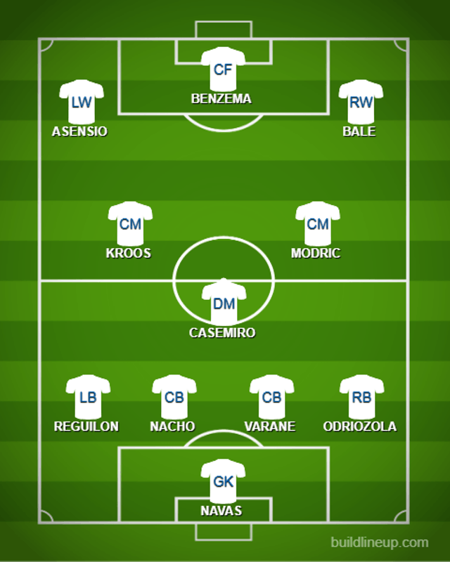 Possible RMI XI vs. LEG