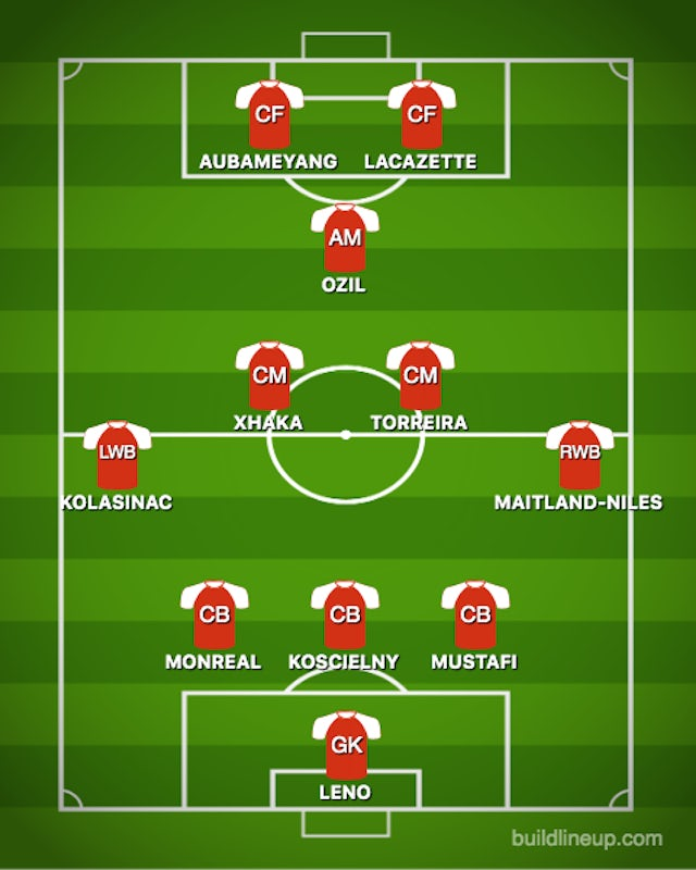 Possible ARS XI vs. CRY