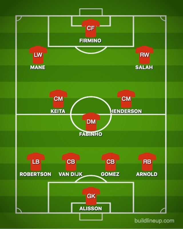 Possible LIV XI vs. CAR