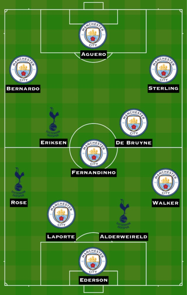 Combined XI: MNC vs. TOT