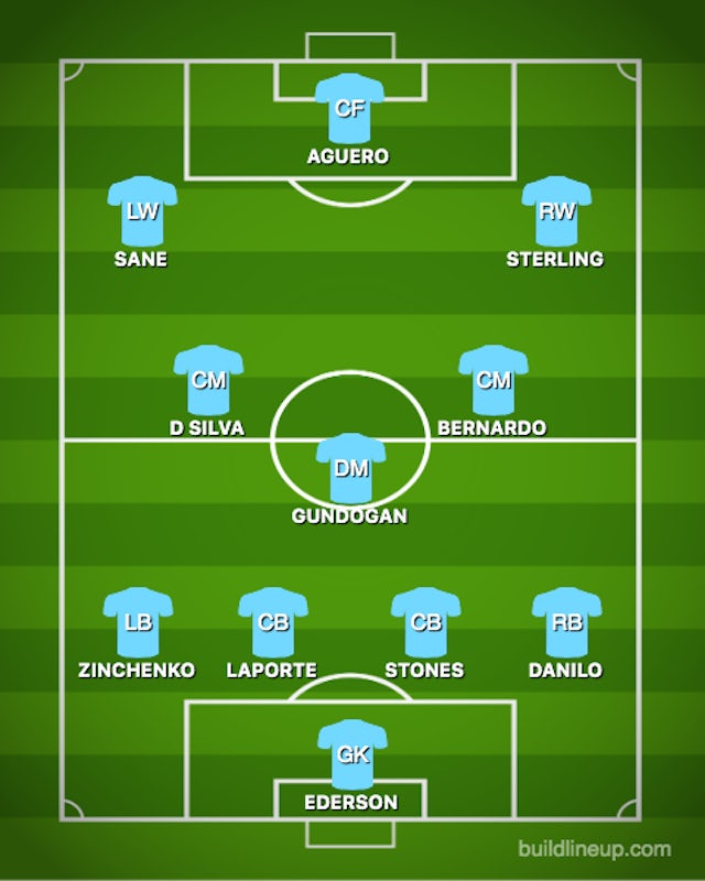 Possible MNC XI vs. BUR