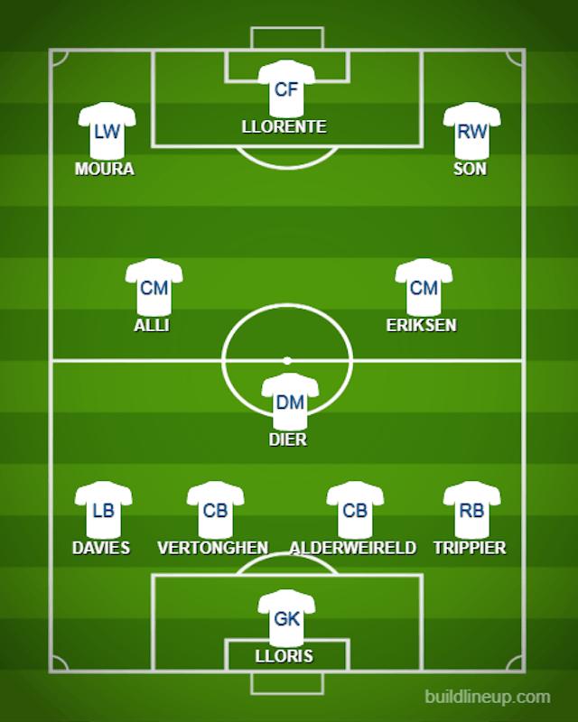 How Tottenham Hotspur Could Line Up Against West Ham