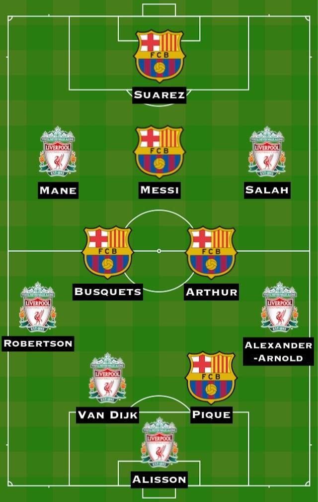 Combined XI: BAR vs. LIV