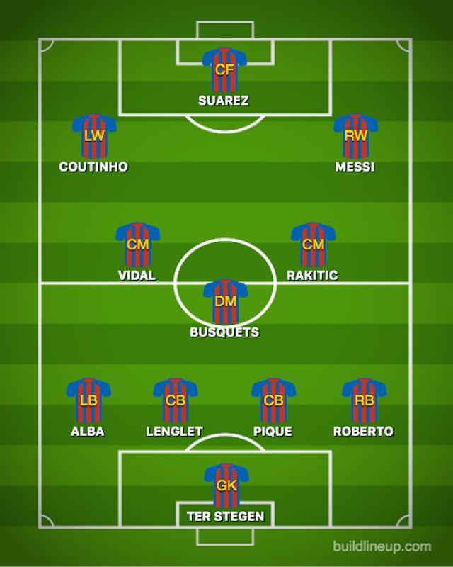 Celta Vigo Vs Barca Full Match: How Barcelona Could Line Up Against Liverpool