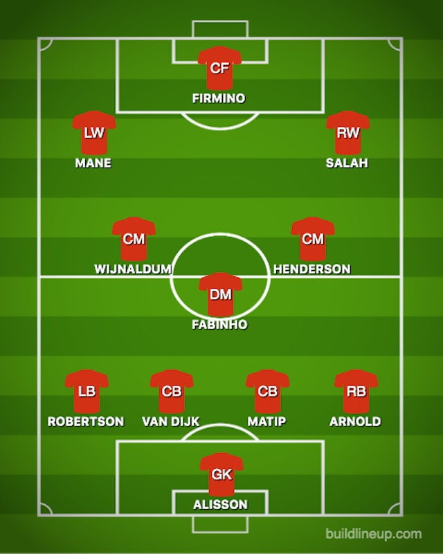 Barcelona Vs Liverpool Who Makes The Combined Xi Ahead Of: How Liverpool Could Line Up Against Tottenham Hotspur