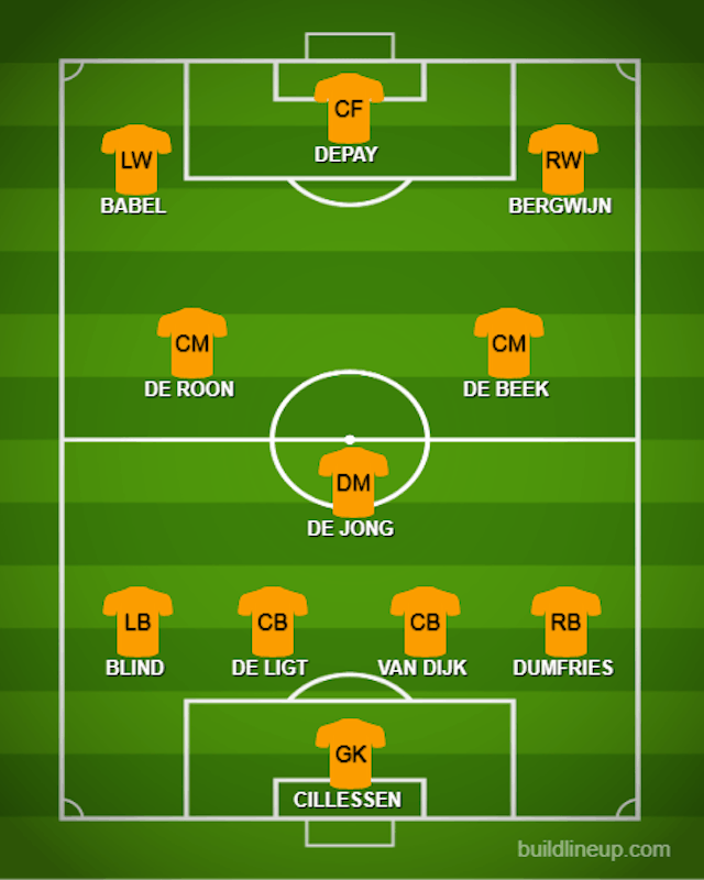 How Netherlands Could Line Up Against England In Uefa Nations League Sports Mole