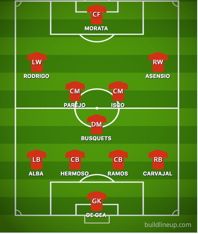 POSS SPA XI vs. FAO