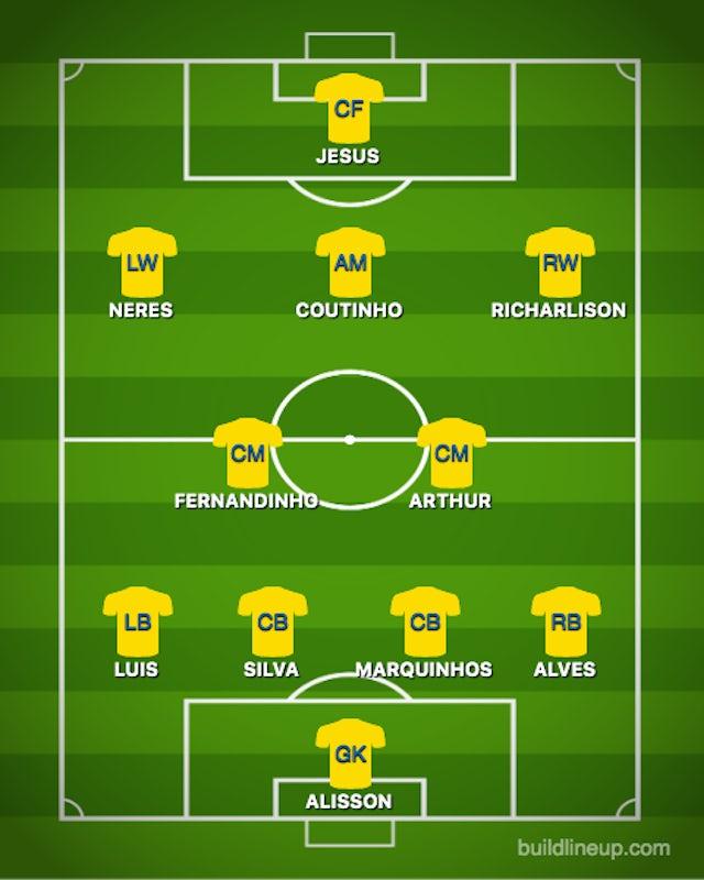 Possible BRA XI vs. BOL