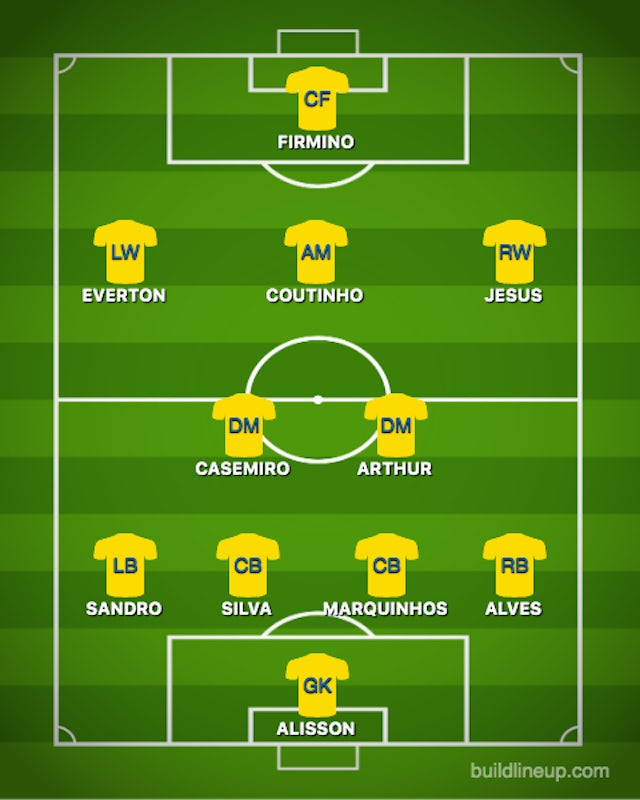 Possible BRA XI vs. ARG