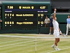 Coronavirus latest: Wimbledon cancelled and Euro 2020 playoffs delayed again