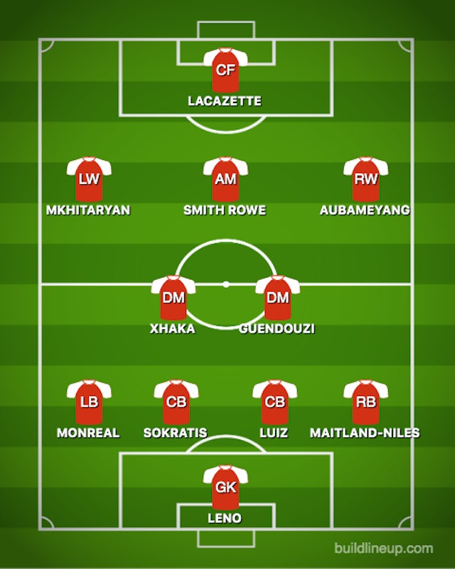 How Arsenal Could Line Up Against Newcastle United Sports Mole