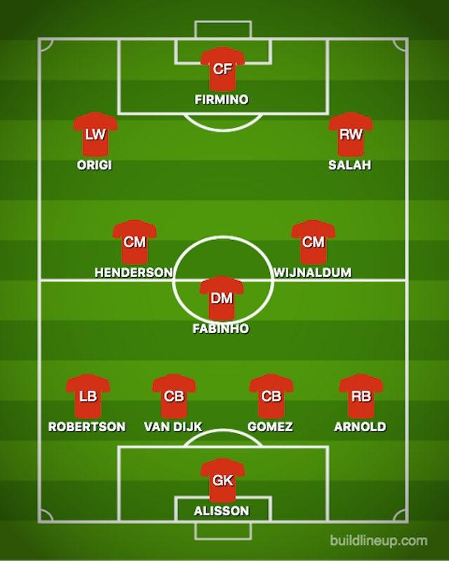 Possible LIV XI vs. NOR