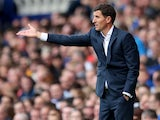 Watford manager Javi Gracia pictured on August 17, 2019