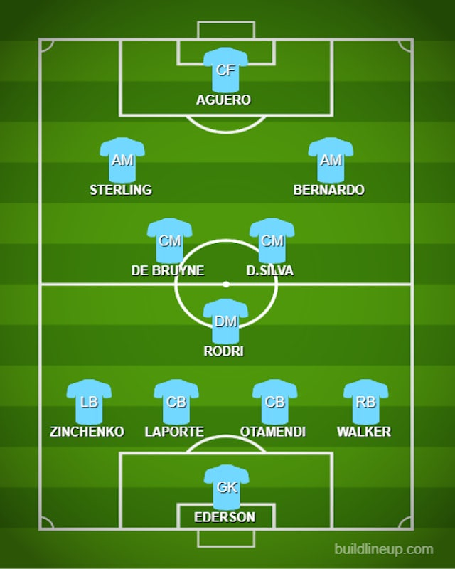 Possible MNC XI vs. BOU