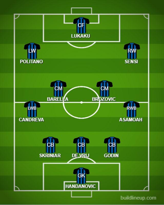 Image Result For Milan Vs Lecce
