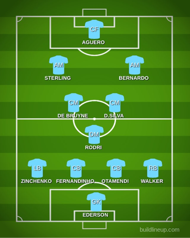 Possible MNC XI vs. NOR
