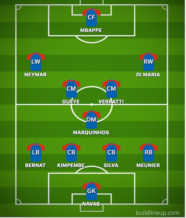 How Paris Saint Germain Could Line Up Against Lyon Sports Mole