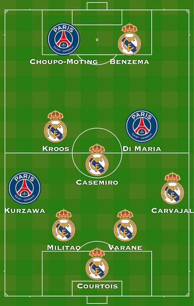Combined Xi Paris Saint Germain Vs Real Madrid Sports Mole