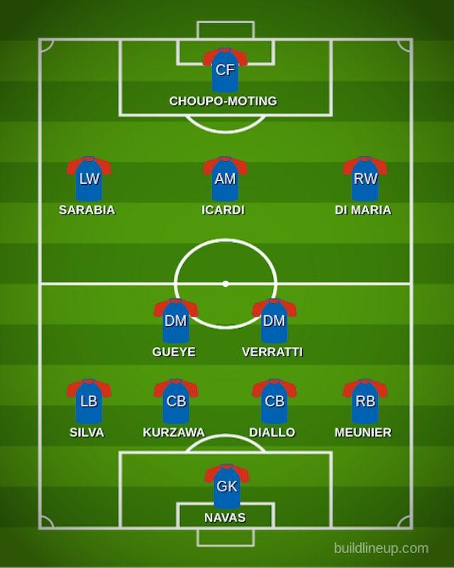 Possible PSG XI vs. RMA