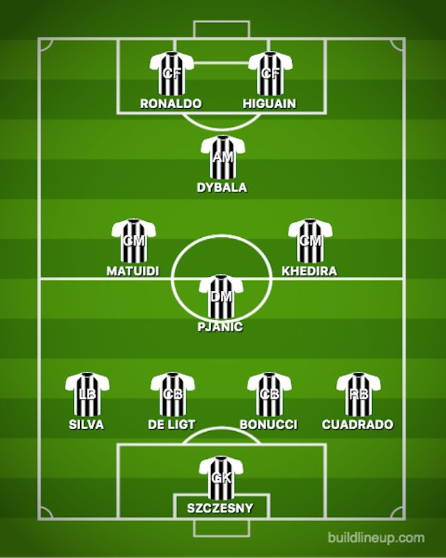 Possible JUV XI vs. LEV