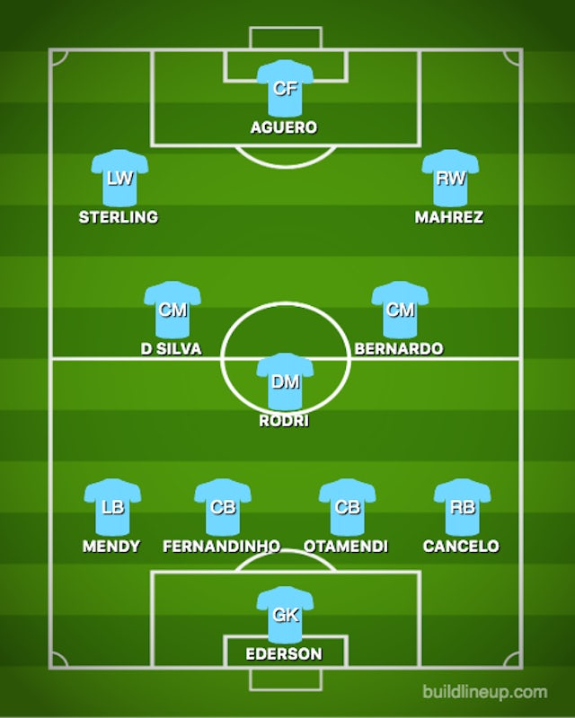 How Manchester City Could Line Up Against Dinamo Zagreb Sports Mole