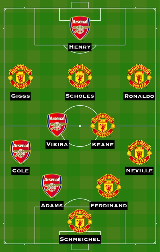 All time PL Combined XI: MNU vs. ARS