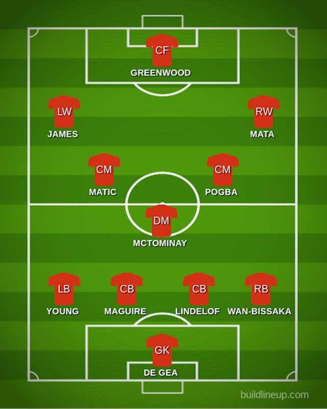 Possible MNU XI vs. ARS