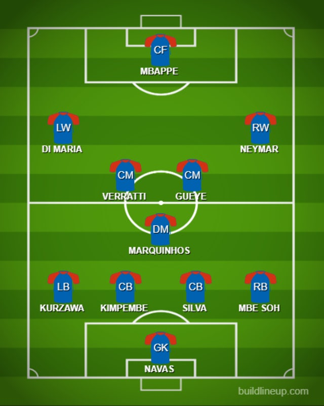 POSSIBLE PSG XI vs ANG