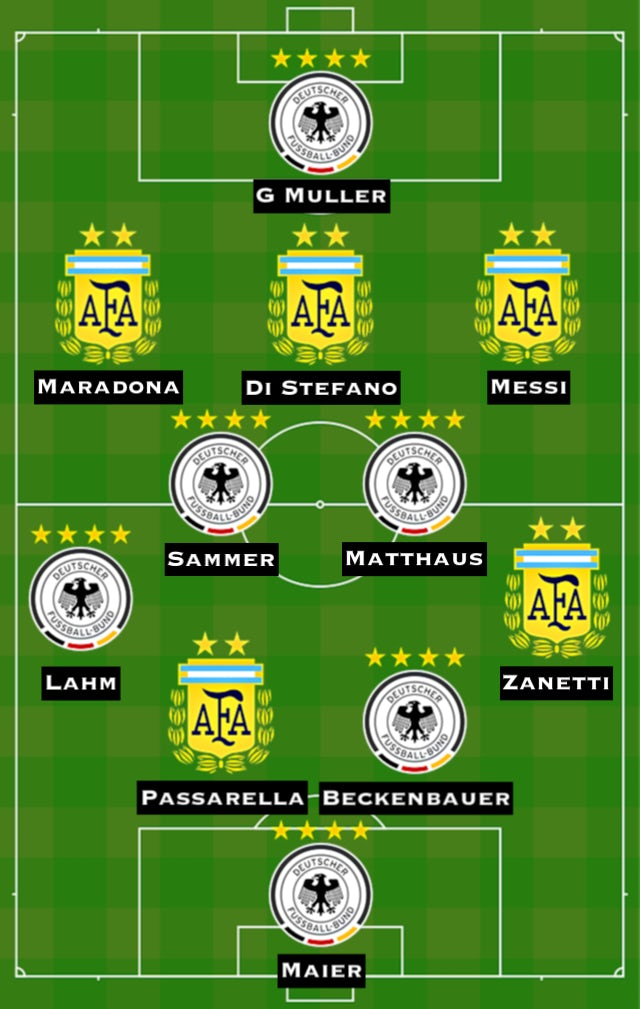 Combined XI: GER vs. ARG
