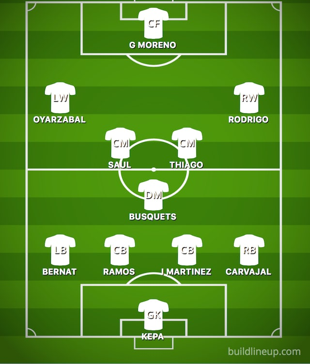 POSS SPA XI vs. NOR