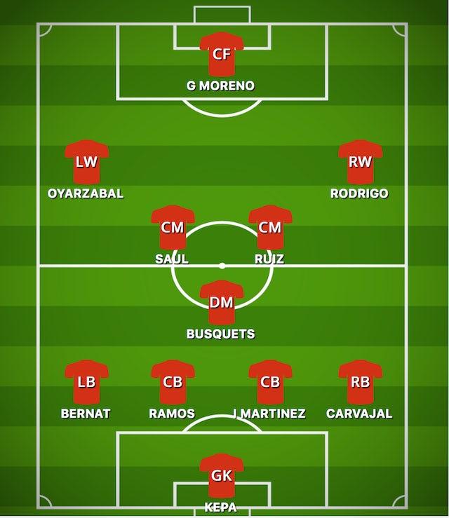 POSS SPA XI vs. SWE