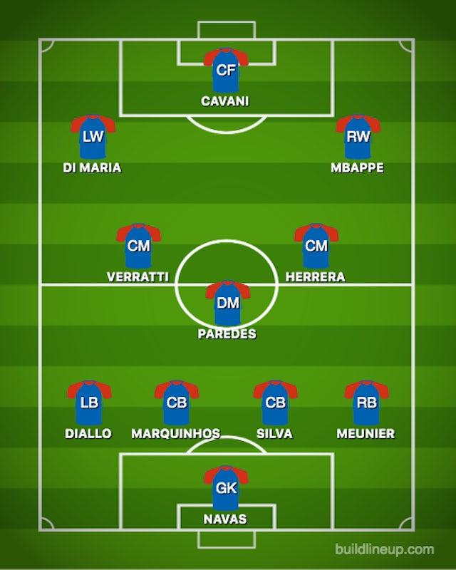 Possible PSG XI vs. BRU