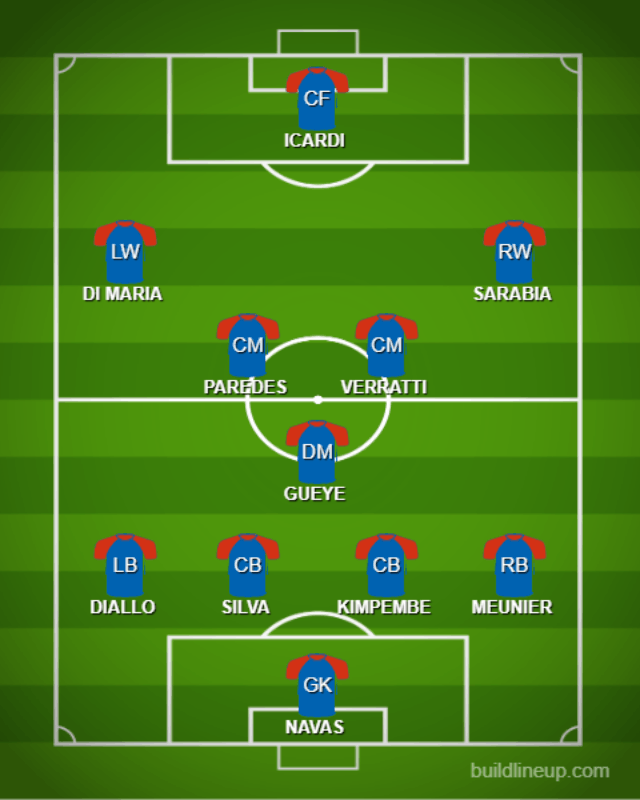 POSSIBLE PSG XI vs NICE