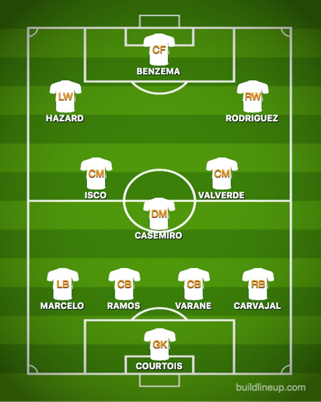 Possible RMA XI vs. MAL