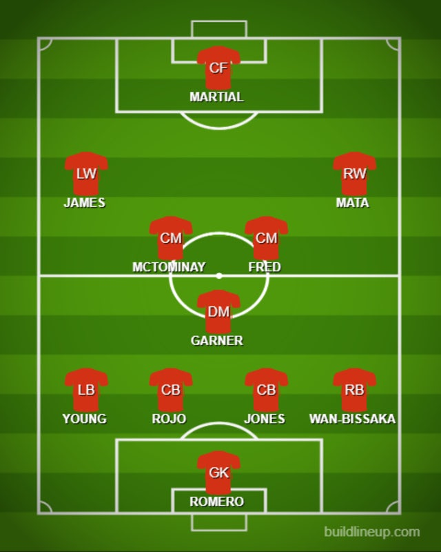 POSSIBLE MNU XI v PAR