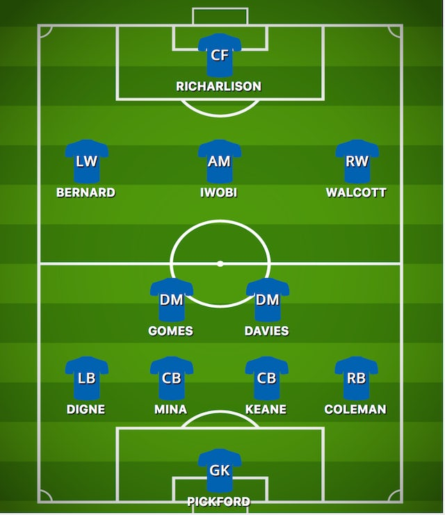How Everton could line up against Brighton & Hove Albion ...