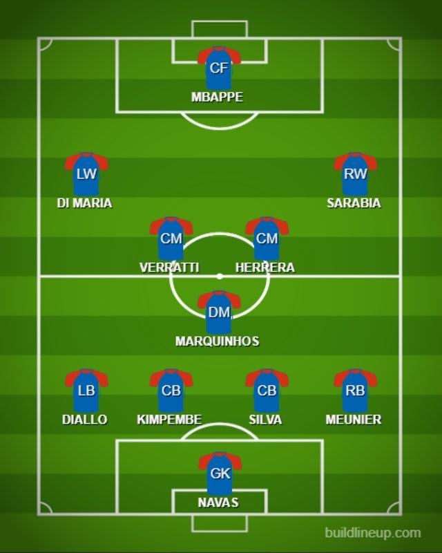 POSSIBLE PSG XI vs MAR