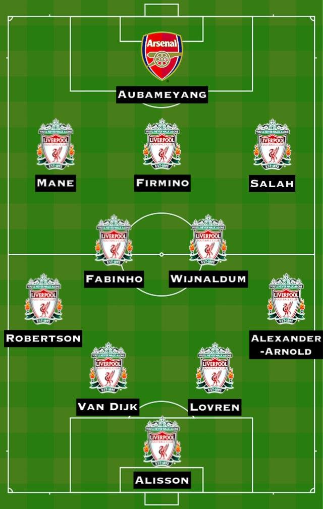 Combined XI: LIV vs. ARS
