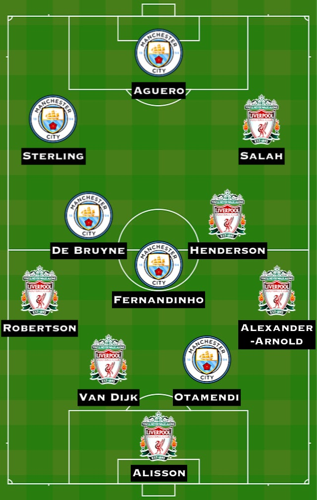 Combined XI: LIV vs. MNC