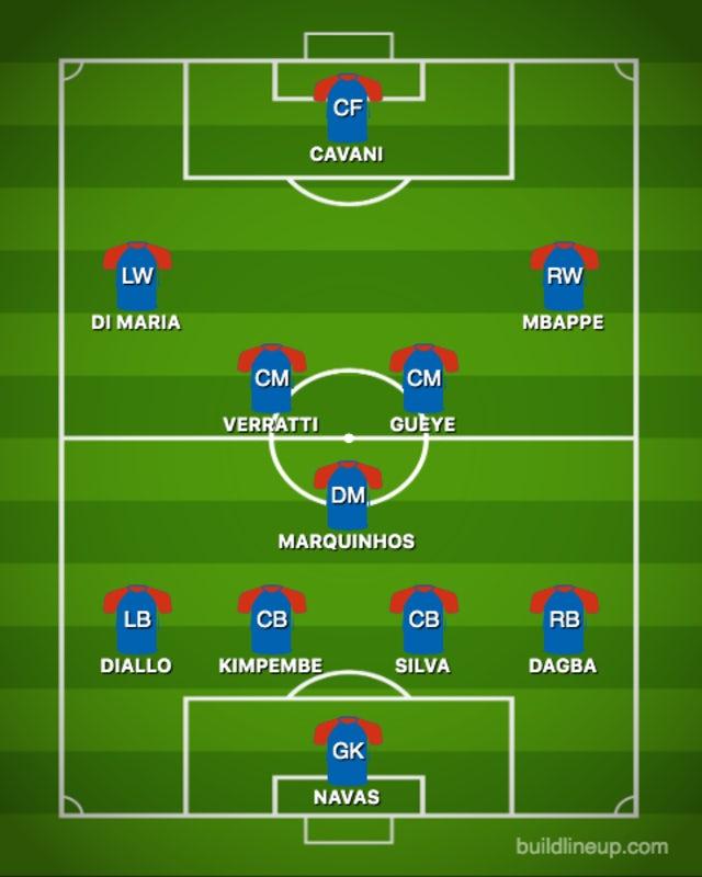 POSSIBLE PSG XI v BRE