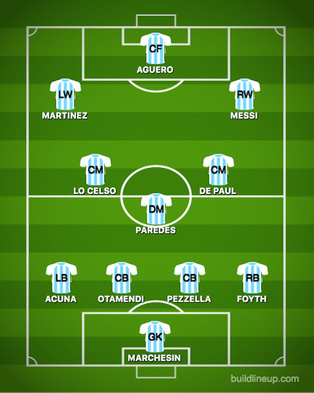 Possible ARG XI vs. BRA