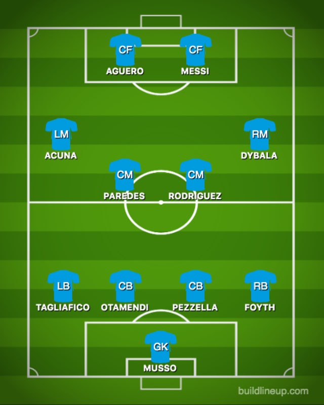 POSSIBLE ARG XI v URU
