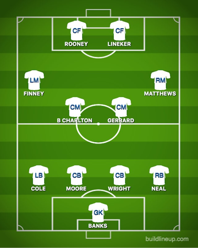 ENG's all-time XI