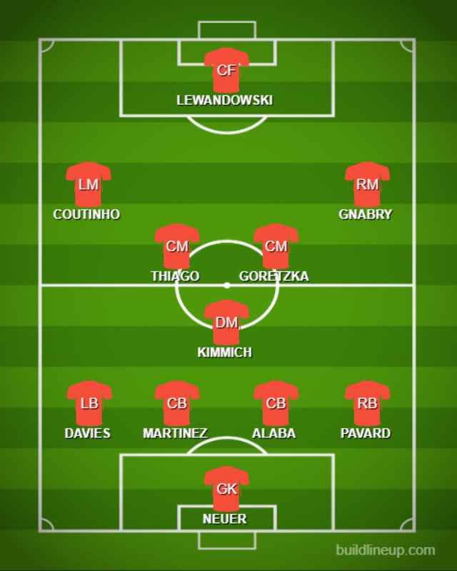 POSSIBLE BAY XI v DUS